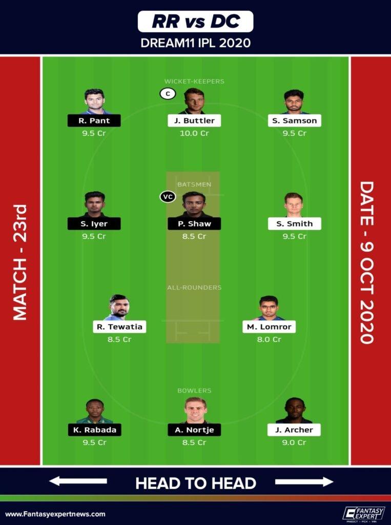 RR vs DC Dream11 Team For Small League