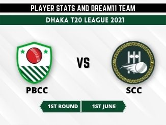 PBCC vs SCC Player Stats and Record