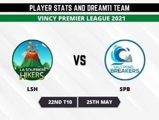 LSH vs SPB Today Match Prediction