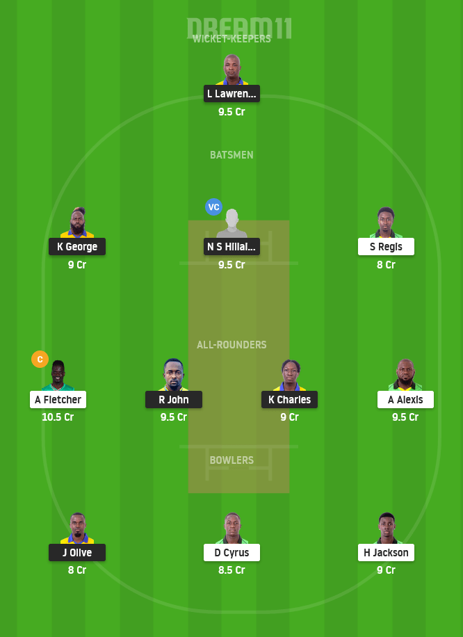 SS vs NW Dream11 Team For Small League